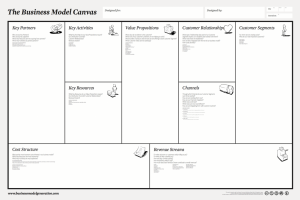 business-model-canvas-1024x683